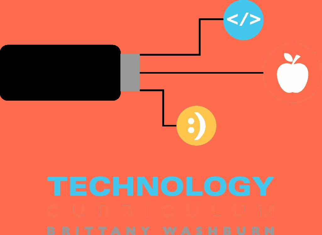 K-5 Technology Curriculum BUNDLE - Technology Curriculum