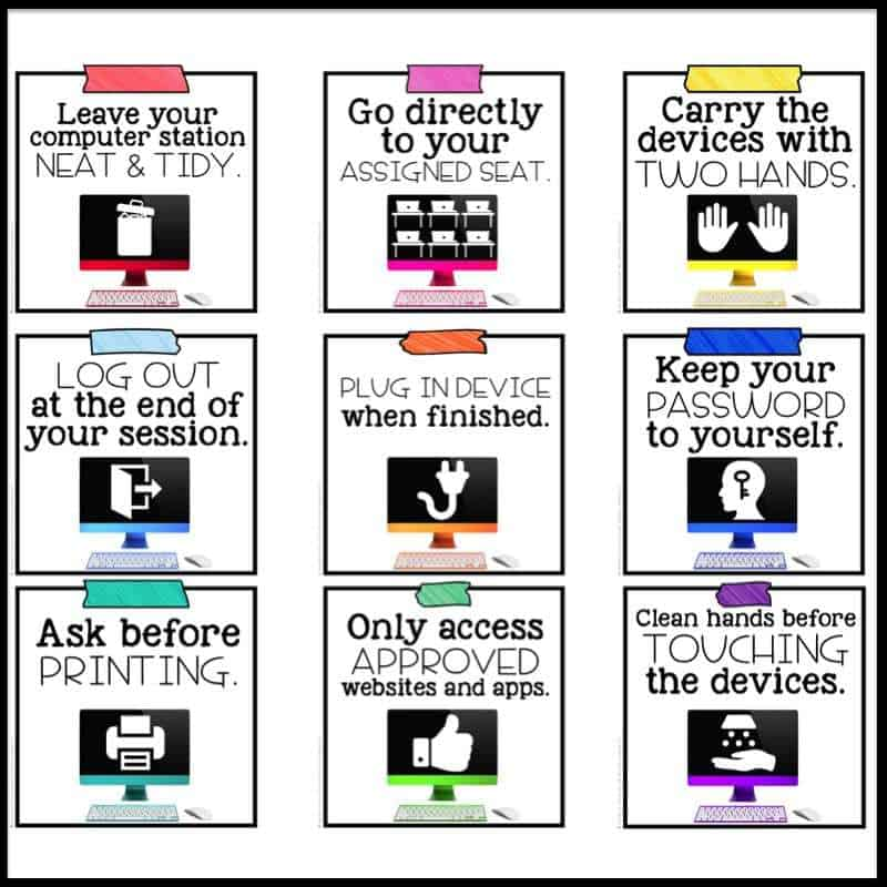 Technology Themed Decor Classroom Expectations Posters ...