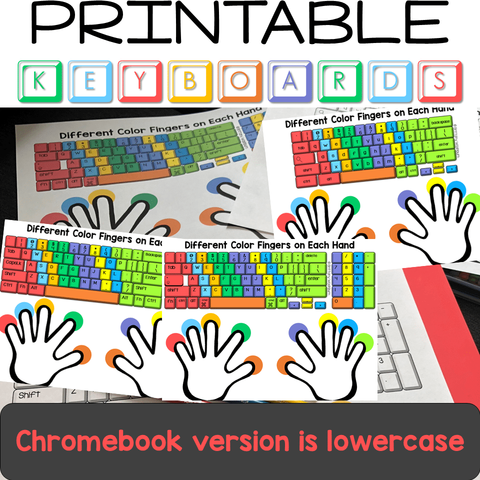 graphic about Printable Keyboard named Typing Prepare Printable Keyboard Internet pages - Engineering Curriculum